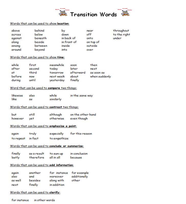 Persuasive Essay Transition Words List